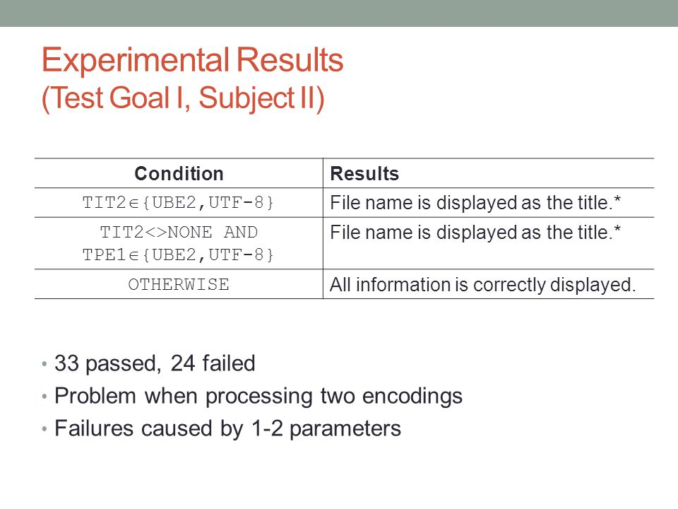 Experimental Results (Test Goal I, Subject II)