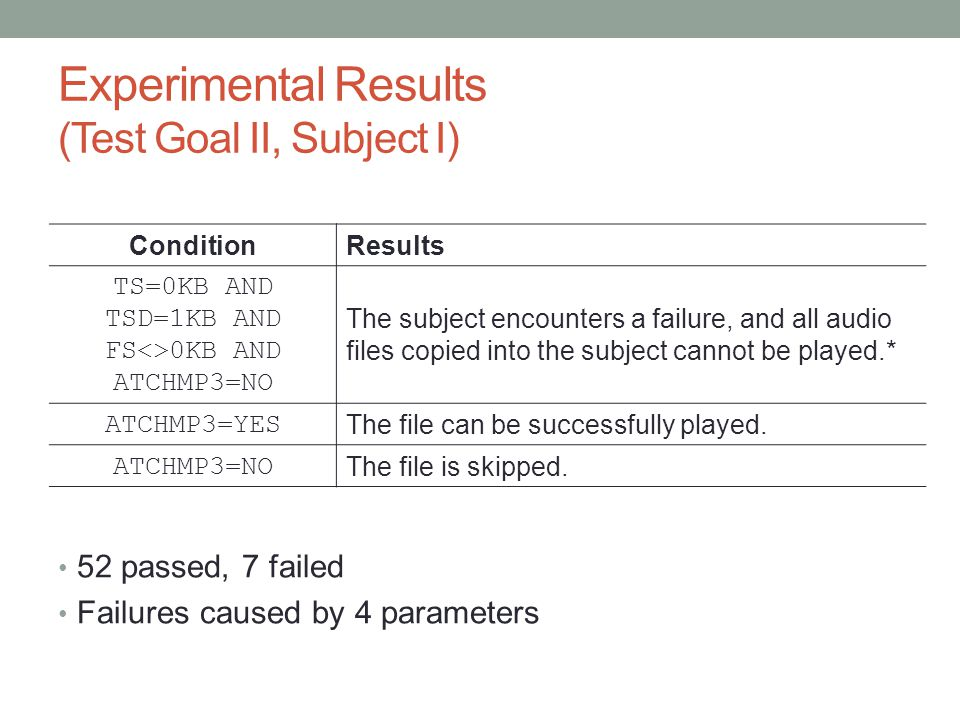 Experimental Results (Test Goal II, Subject I)