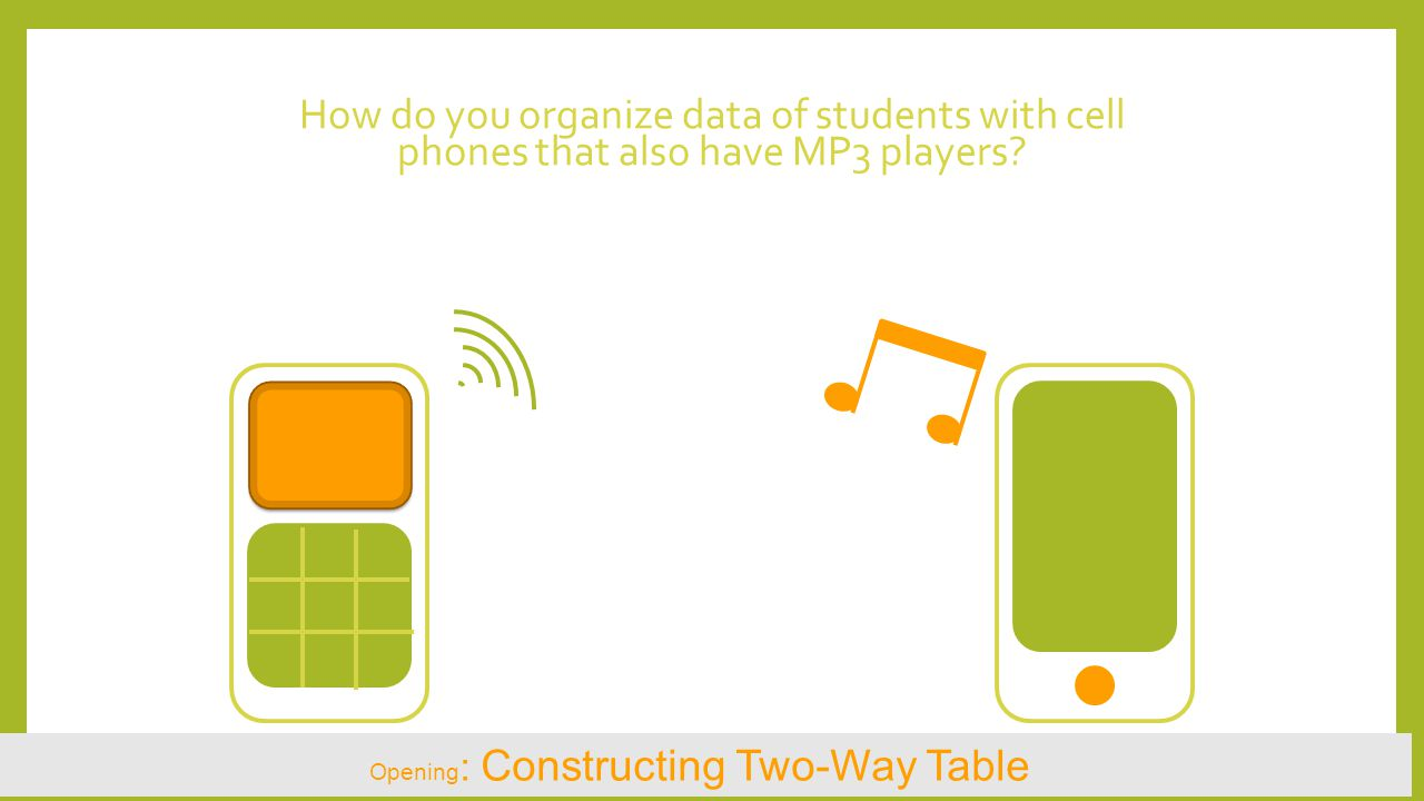 How do you organize data of students with cell phones that also have MP3 players
