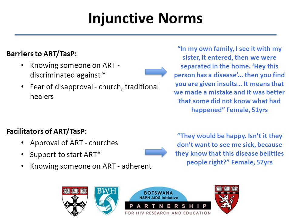 Injunctive Norms Barriers to ART/TasP: