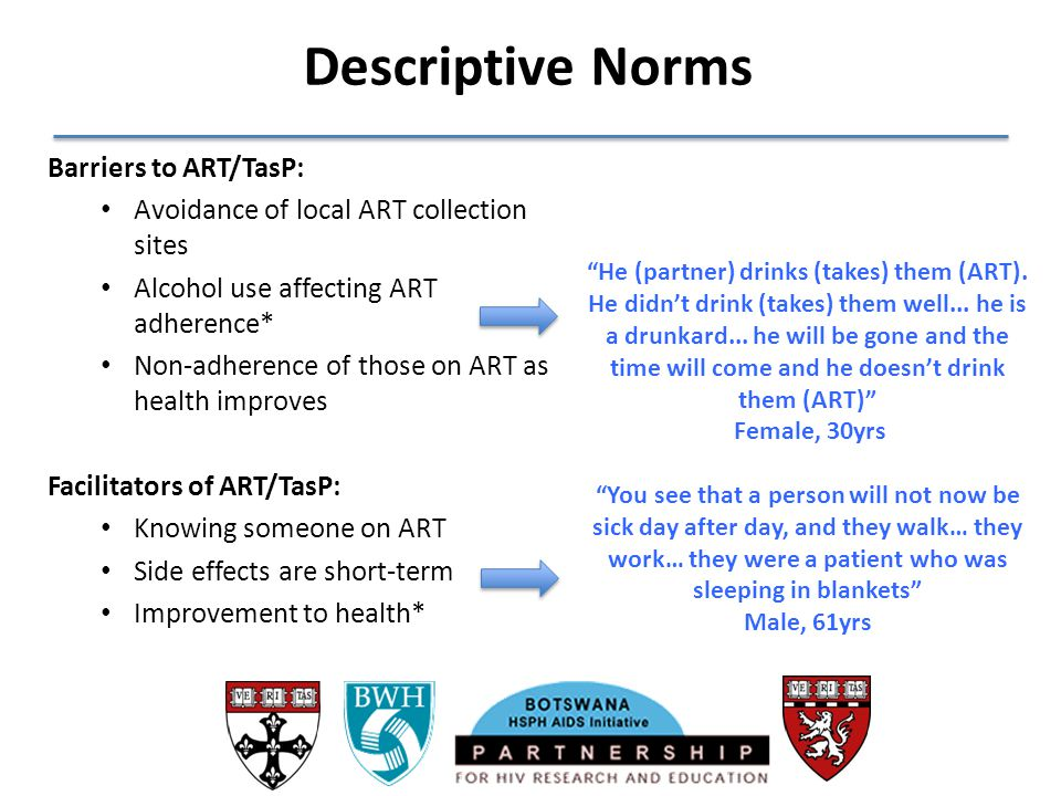 Descriptive Norms Barriers to ART/TasP:
