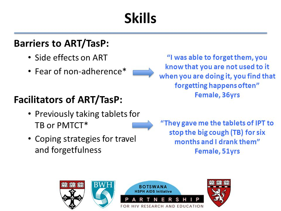 Skills Barriers to ART/TasP: Facilitators of ART/TasP: