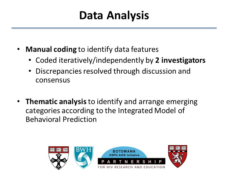 Data Analysis Manual coding to identify data features