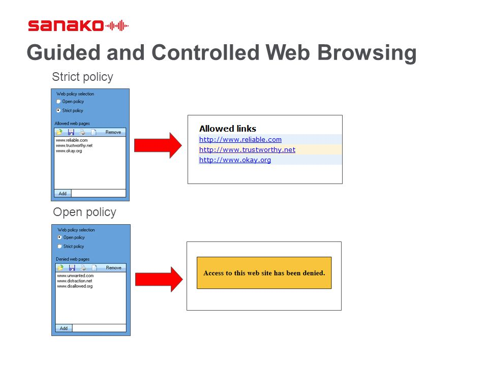 Guided and Controlled Web Browsing