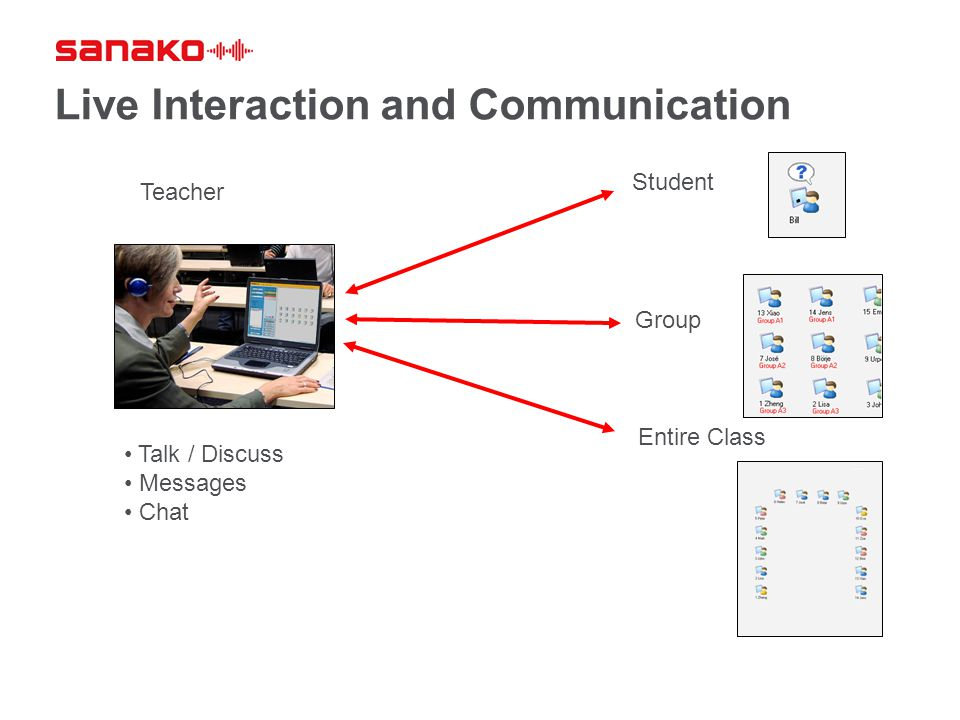 Live Interaction and Communication