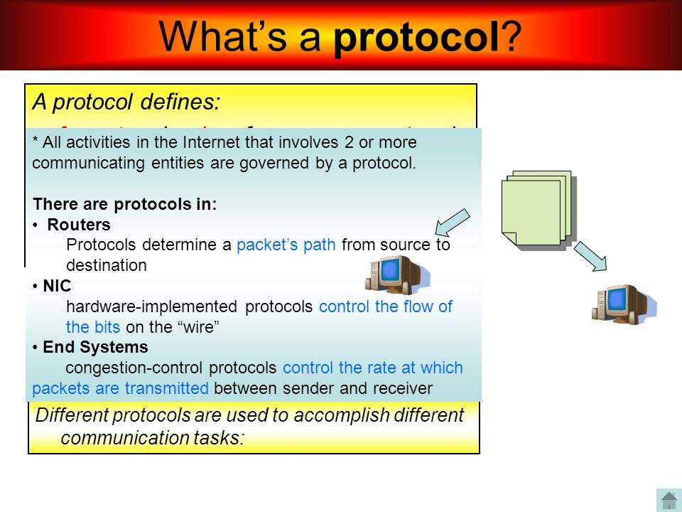 What's a protocol A protocol defines: