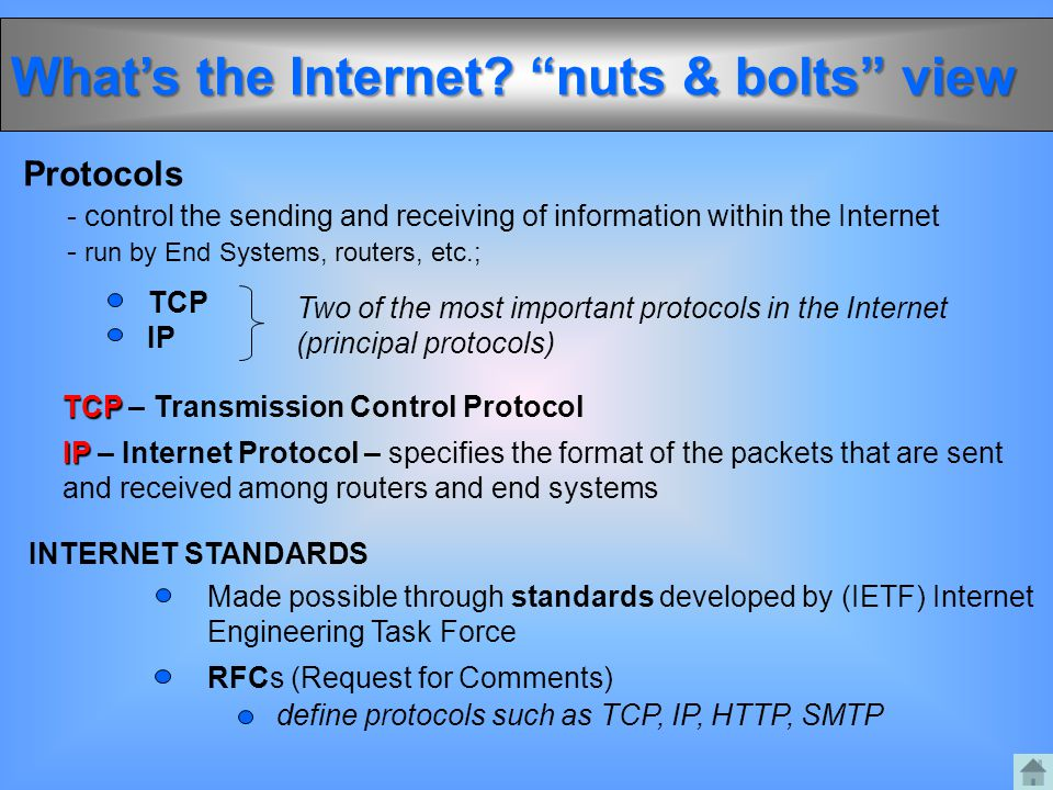 What's the Internet nuts & bolts view
