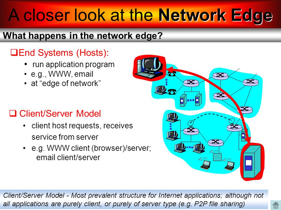 A closer look at the Network Edge