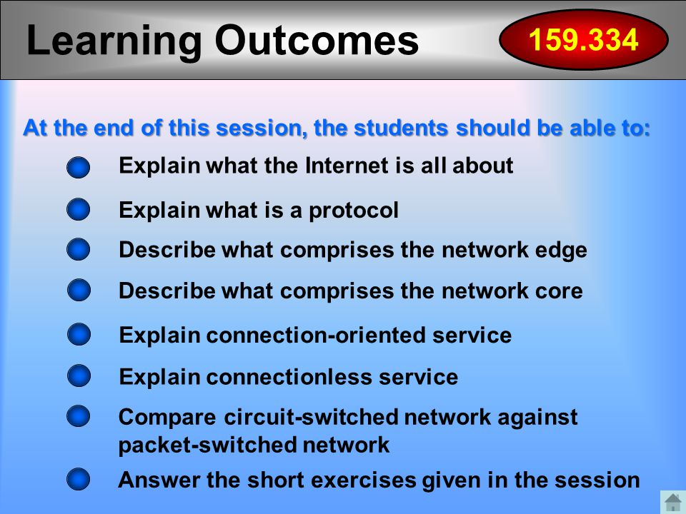 Learning Outcomes 159.334. At the end of this session, the students should be able to: Explain what the Internet is all about.