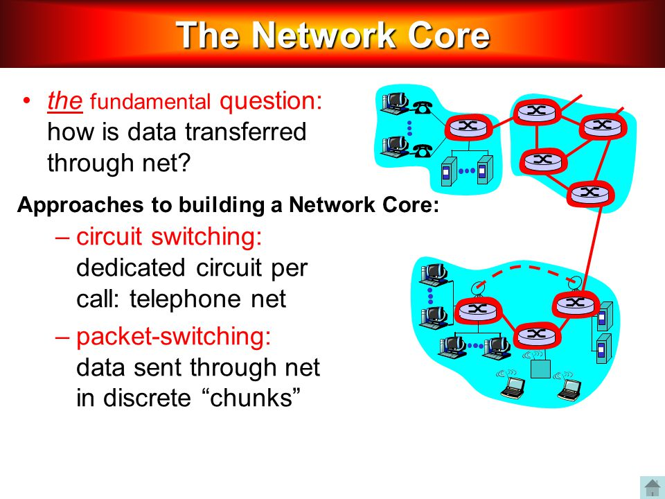 The Network Core the fundamental question: how is data transferred through net circuit switching: dedicated circuit per call: telephone net.