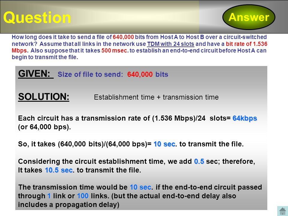 Question Answer GIVEN: Size of file to send: 640,000 bits SOLUTION: