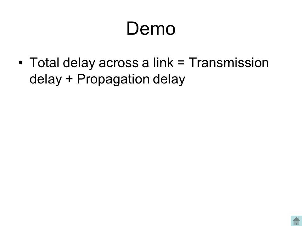 Demo Total delay across a link = Transmission delay + Propagation delay