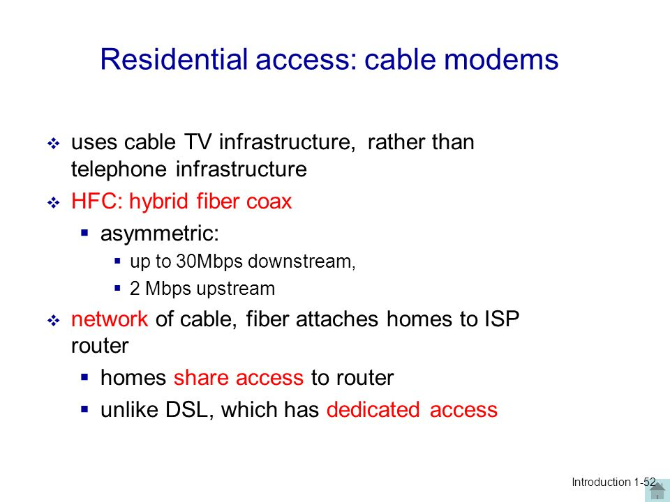 Residential access: cable modems