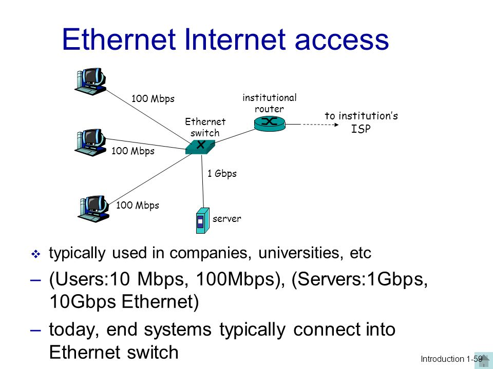 Ethernet+Internet+access introduction computer networks and the internet ppt download Data Rate Description at webbmarketing.co