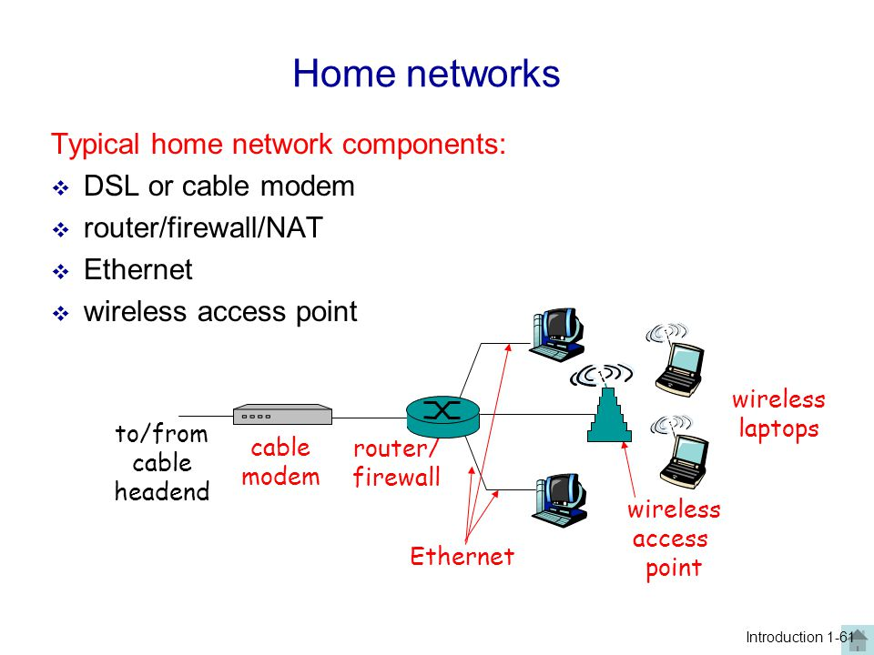 Home networks Typical home network components: DSL or cable modem