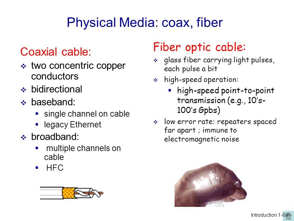 Physical Media: coax, fiber
