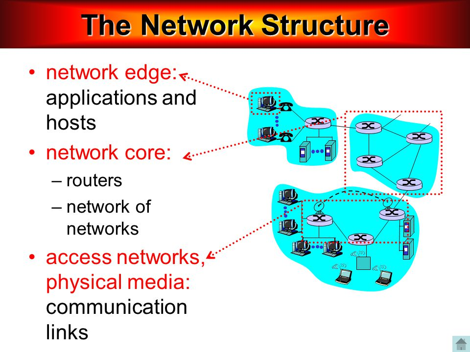 The Network Structure network edge: applications and hosts