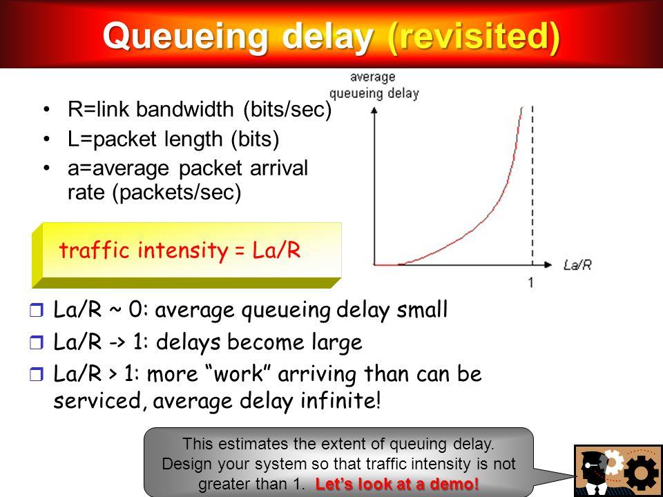 Queueing delay (revisited)