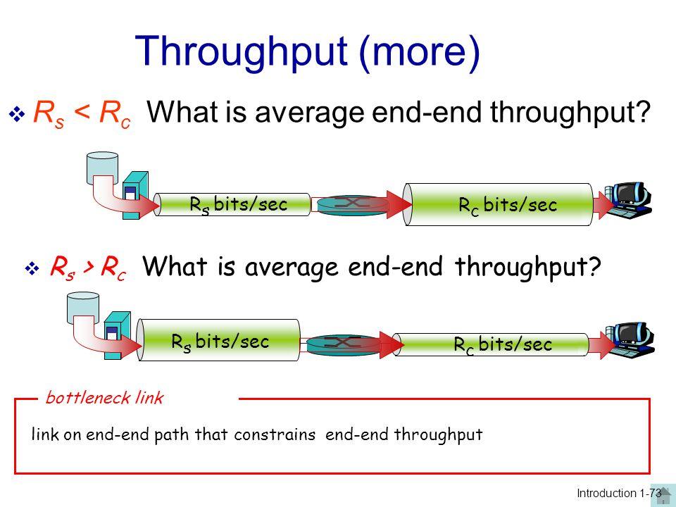 Throughput (more) Rs < Rc What is average end-end throughput