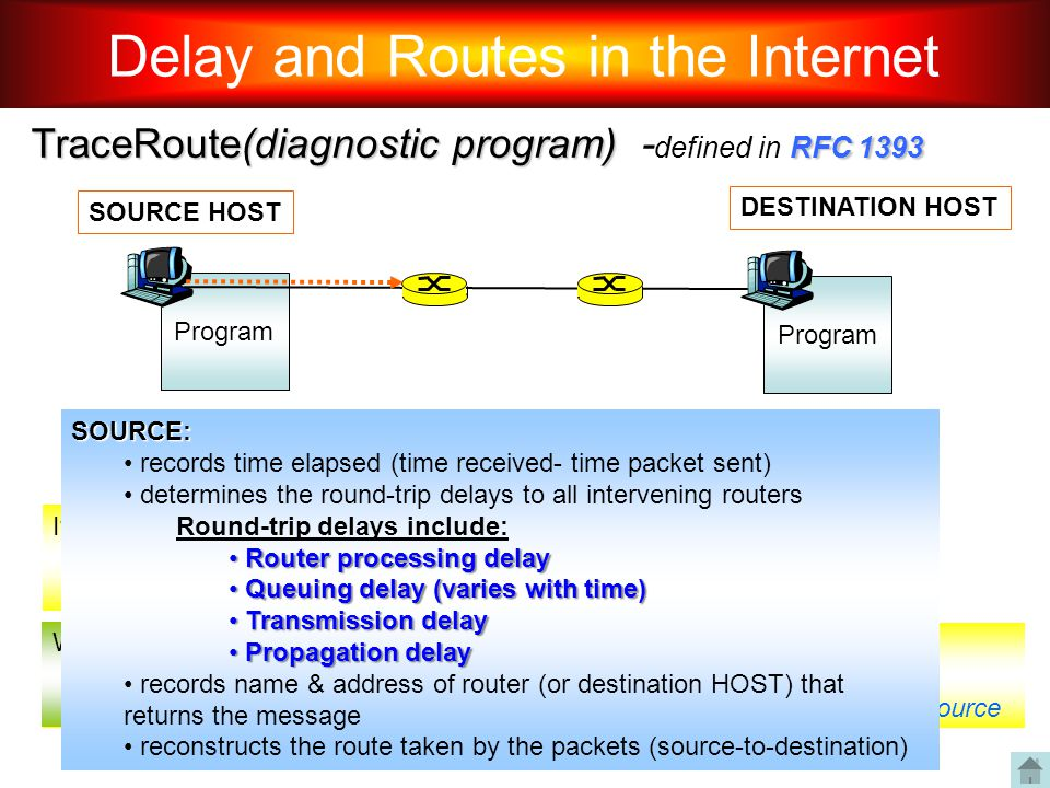 Delay and Routes in the Internet