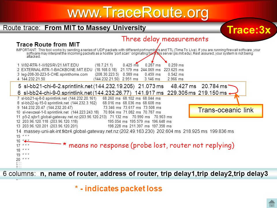 www.TraceRoute.org Trace:3x * - indicates packet loss