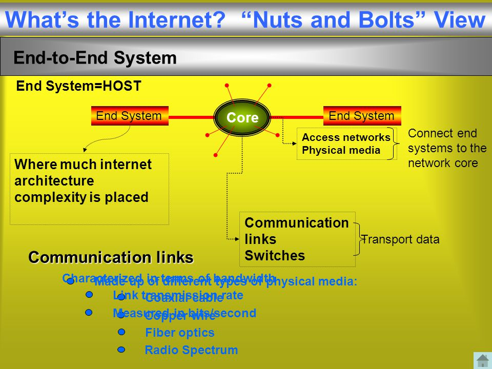 What's the Internet Nuts and Bolts View