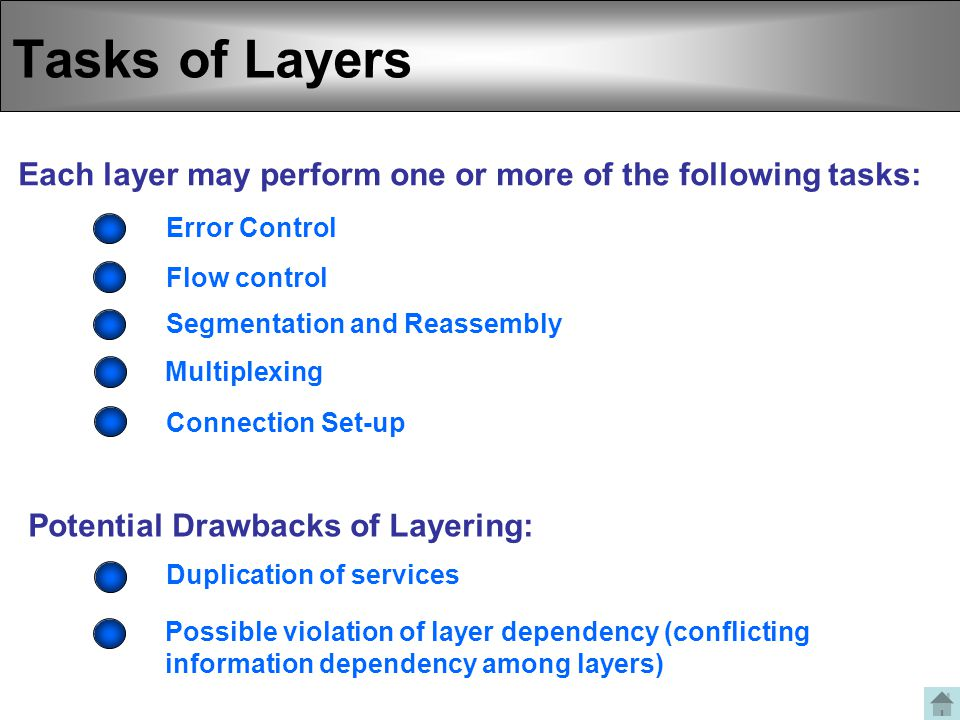 Tasks of Layers Each layer may perform one or more of the following tasks: Error Control. Flow control.