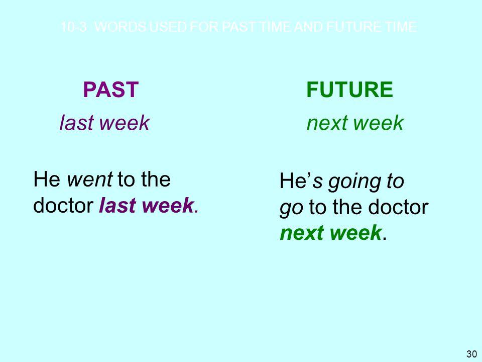 PAST FUTURE last week next week He went to the doctor last week.