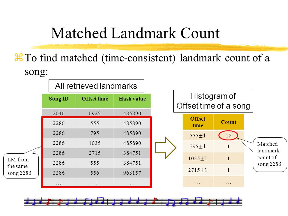 Matched Landmark Count