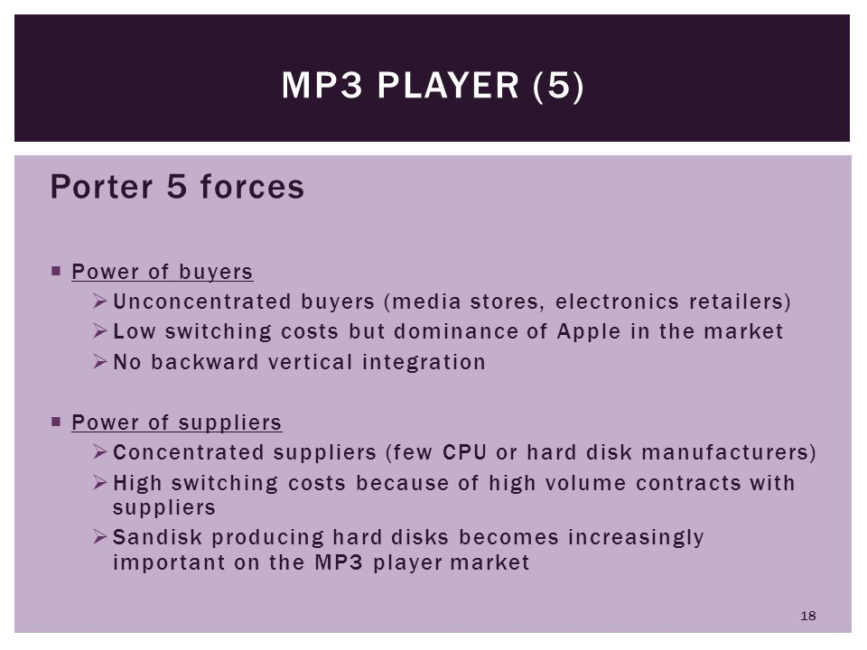 MP3 player (5) Porter 5 forces Power of buyers