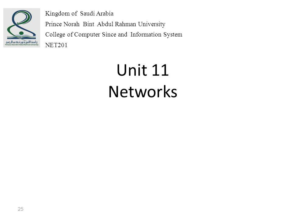 Unit 11 Networks Kingdom of Saudi Arabia