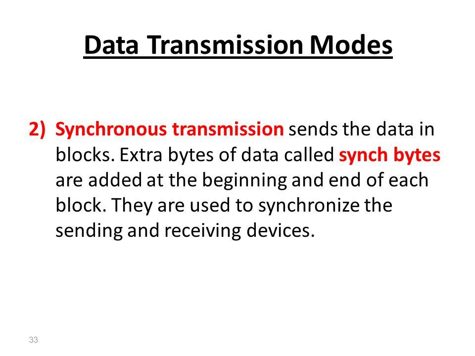 Data Transmission Modes