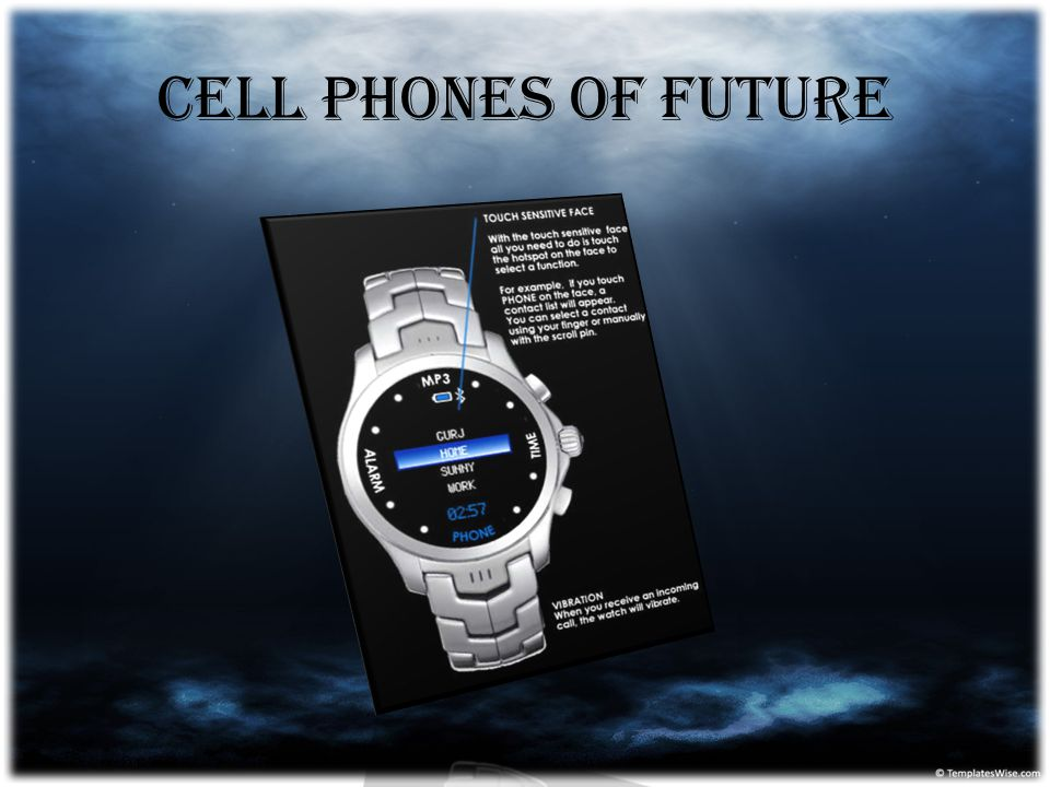 Cell phones of future