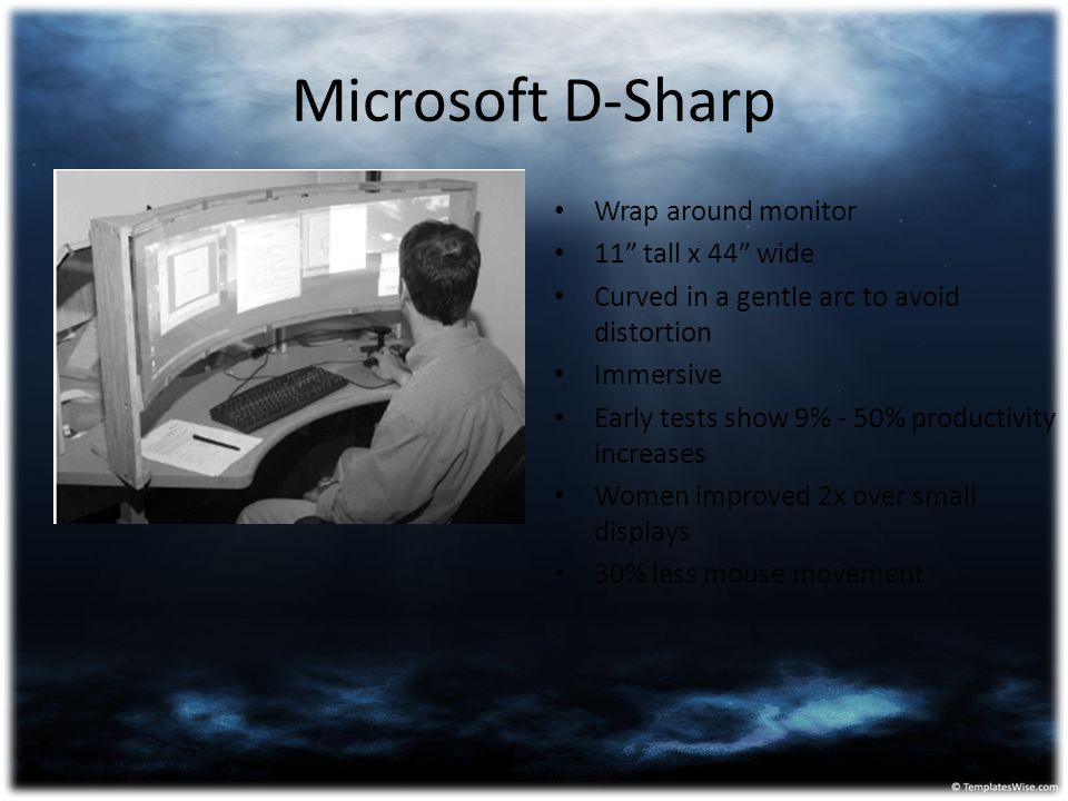 Microsoft D-Sharp Wrap around monitor 11 tall x 44 wide
