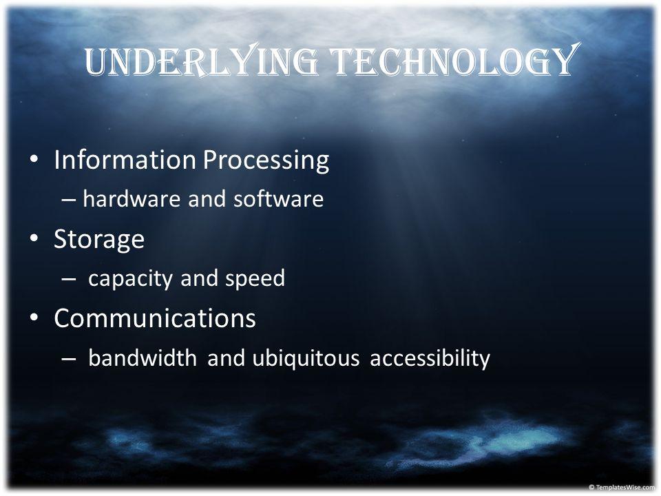 Underlying Technology