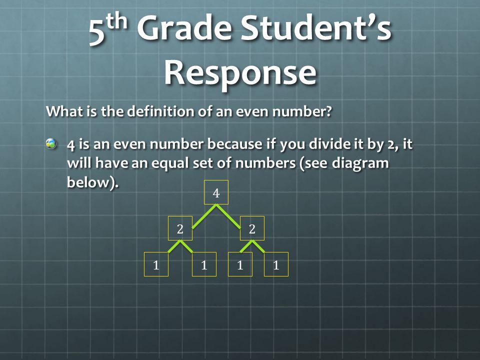 5th Grade Student's Response