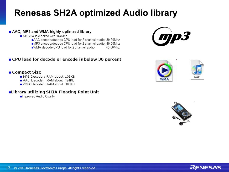 Renesas SH2A optimized Audio library