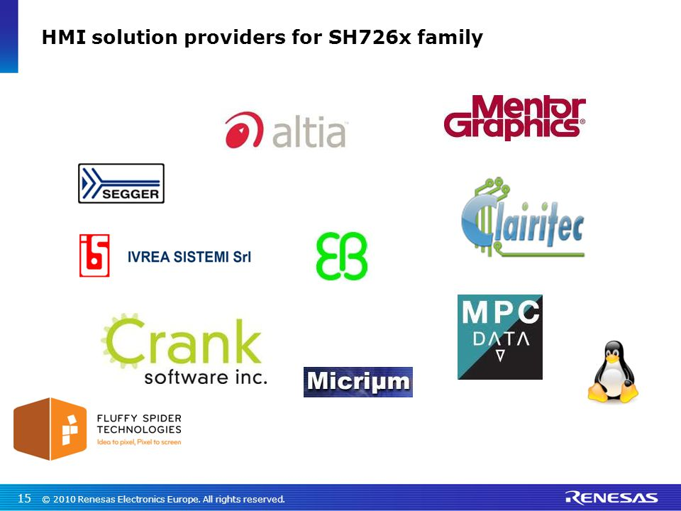 HMI solution providers for SH726x family