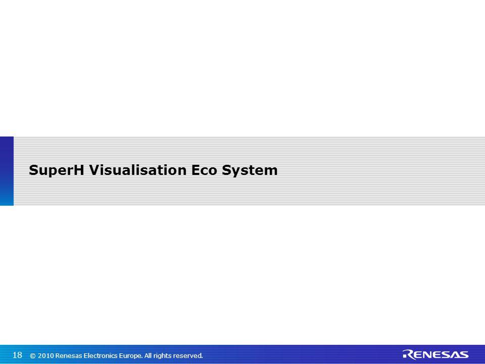 SuperH Visualisation Eco System
