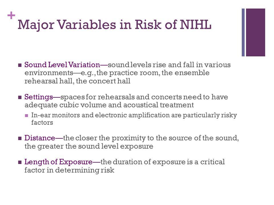 Major Variables in Risk of NIHL