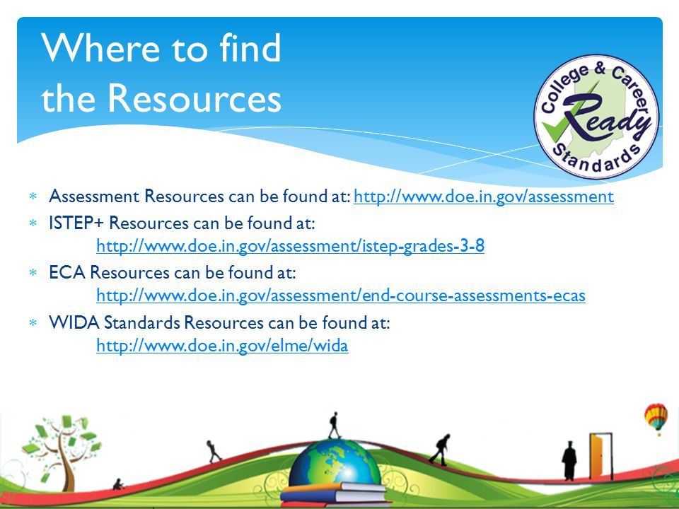 Where to find the Resources