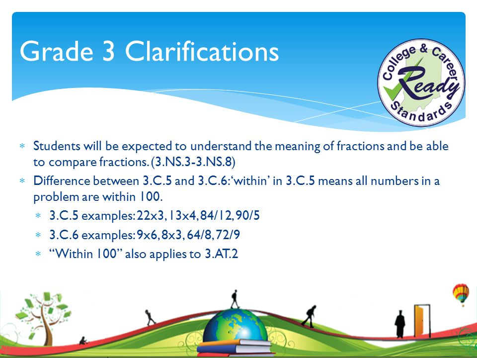 Grade 3 Clarifications Students will be expected to understand the meaning of fractions and be able to compare fractions. (3.NS.3-3.NS.8)