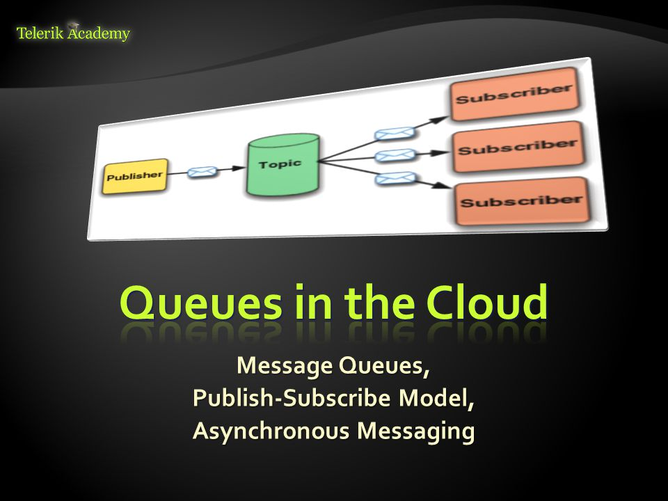 Message Queues, Publish-Subscribe Model, Asynchronous Messaging