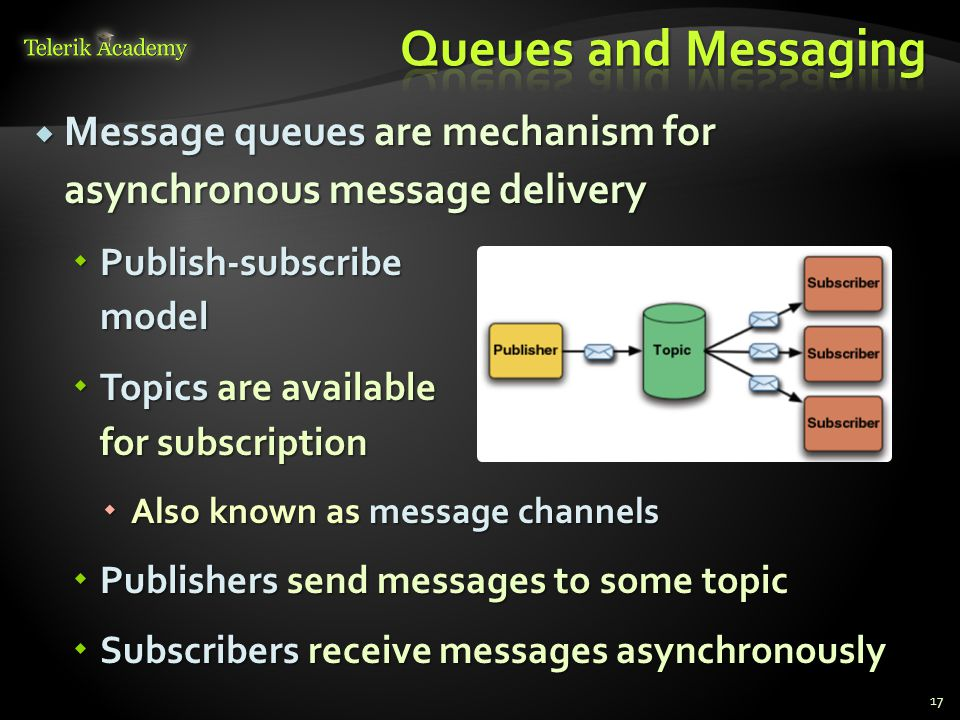 Queues and Messaging Message queues are mechanism for asynchronous message delivery. Publish-subscribe model.