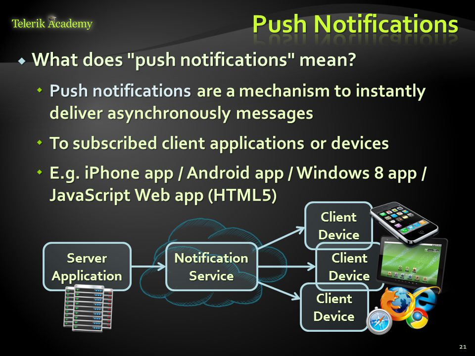 Push Notifications What does push notifications mean