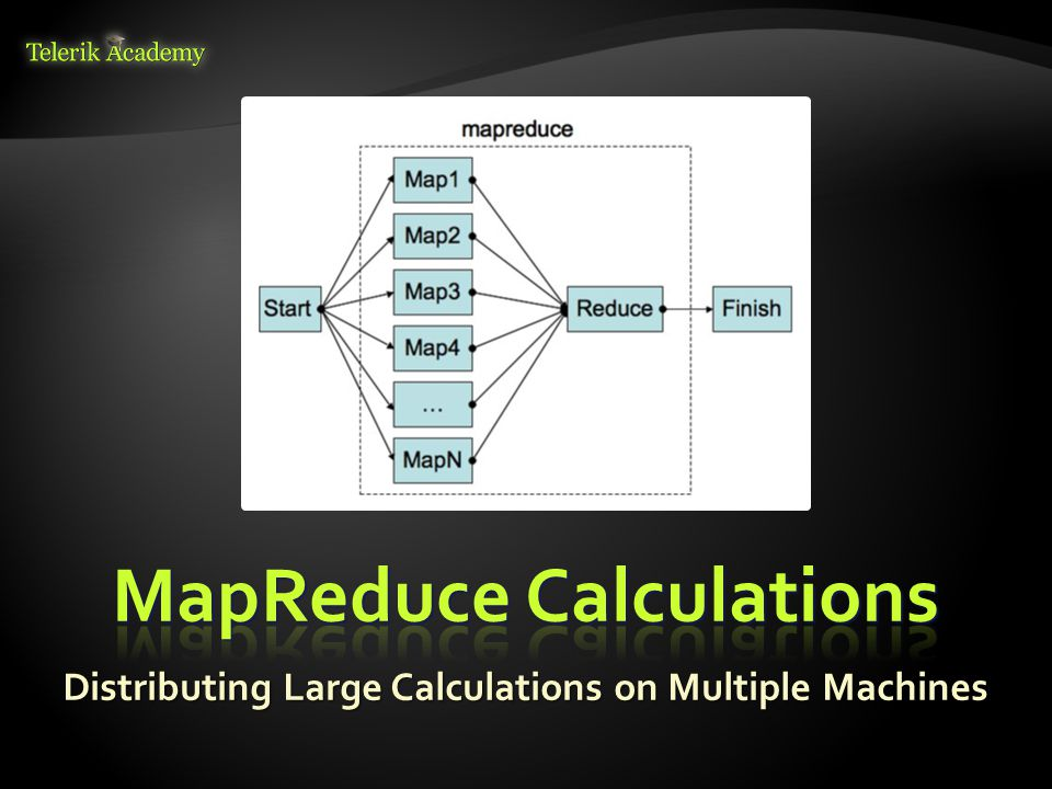 MapReduce Calculations