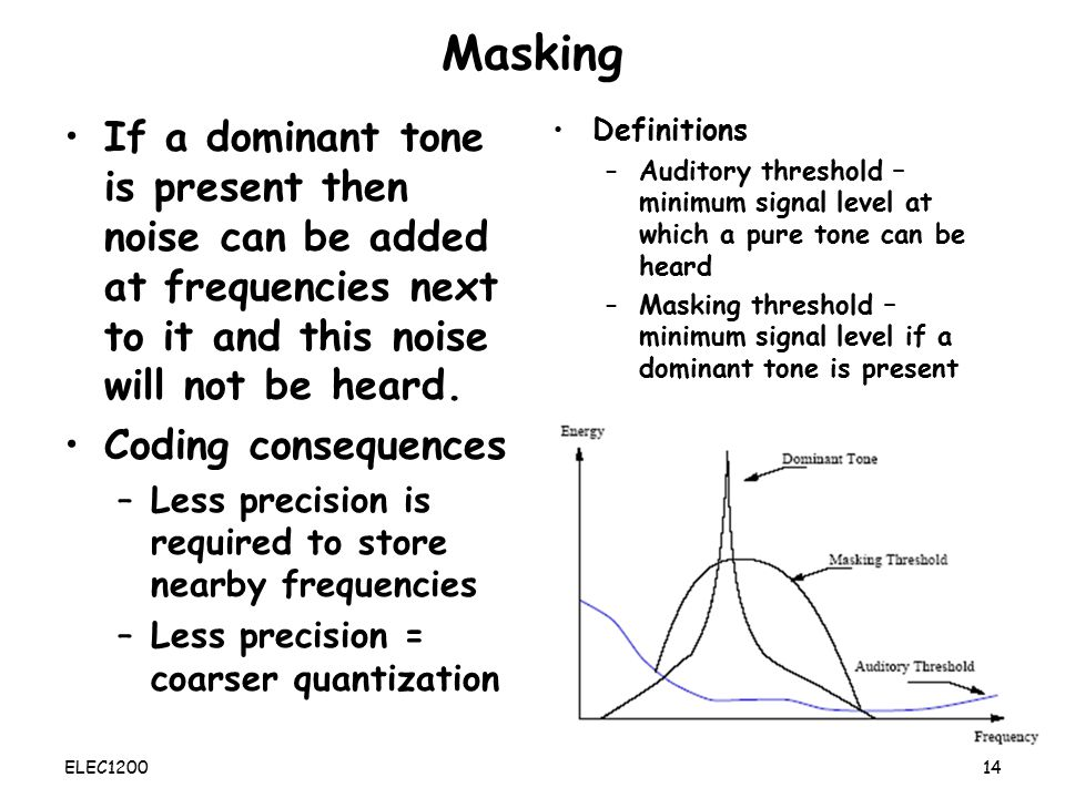 Masking If a dominant tone is present then noise can be added at frequencies next to it and this noise will not be heard.