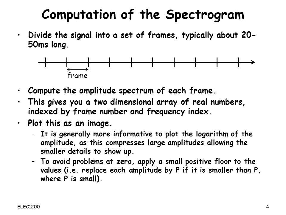 Computation of the Spectrogram