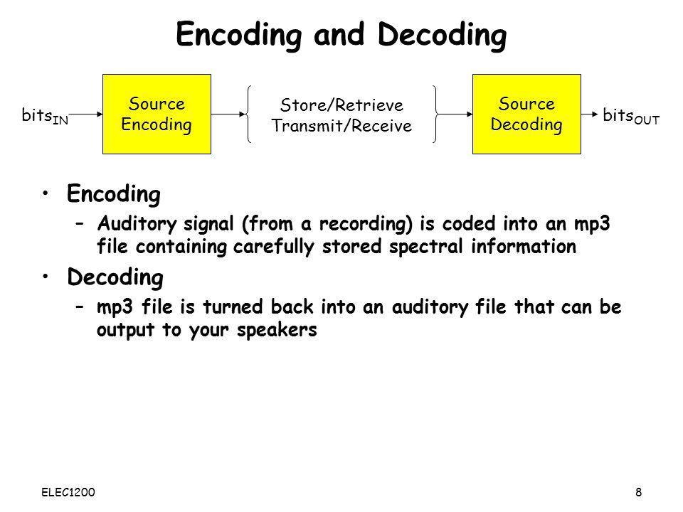 Encoding and Decoding Encoding Decoding