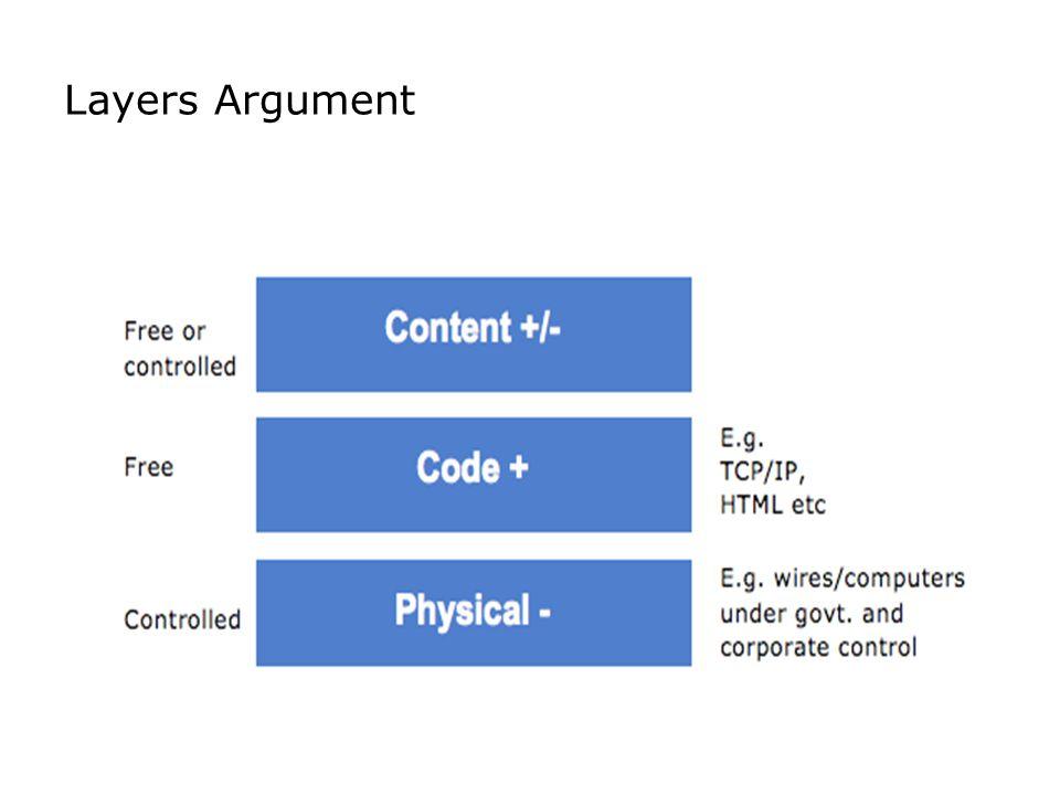 Layers Argument